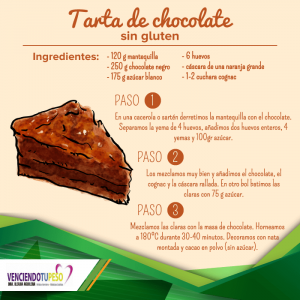 receta-torta-de-chocolate